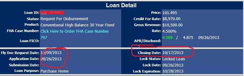 fast_loan_closings_in_the_bay_area