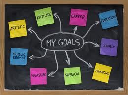 GOAL SETTING FOR THE NEW YEAR FREE AUDIO TRAINING