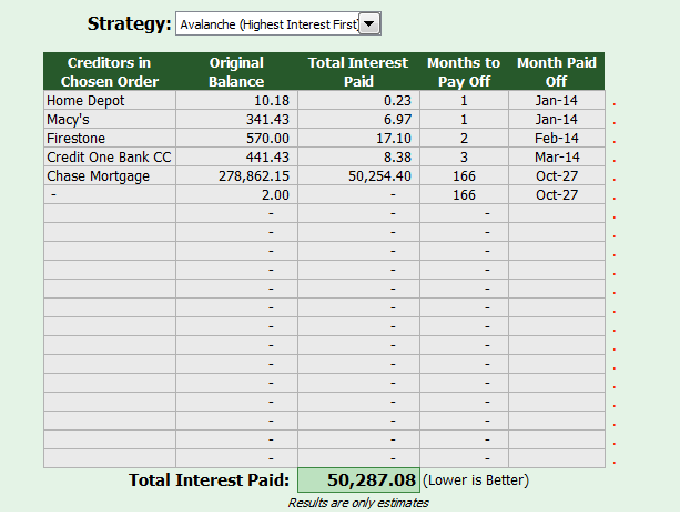 debt reduction calculator for excel