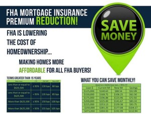 FHA MORTGAGE LOAN RULES – INSURANCE RATE LOWERED