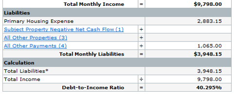 calculate your debt to income ratio